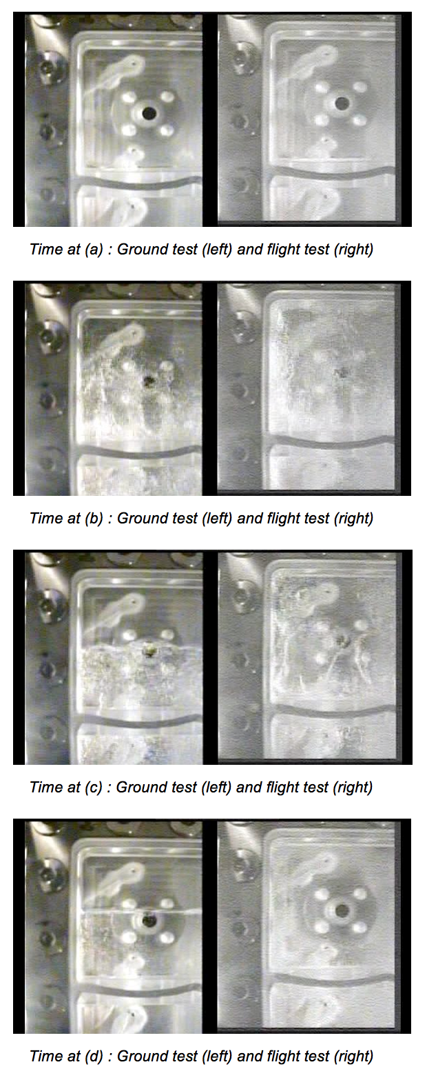 Figure 4  liquid motion in the downstream of splitter,   ground test (left) and flight test (right) [3].