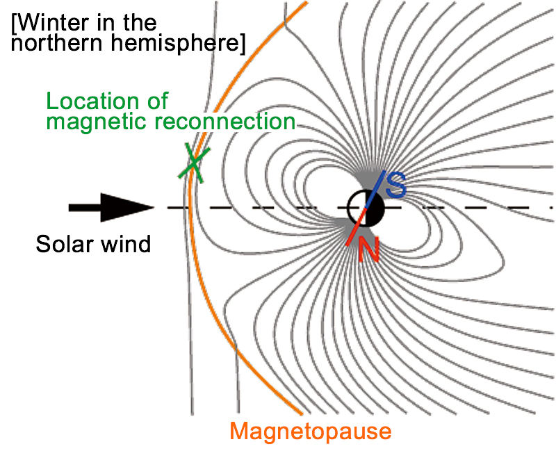 Terrific Magnetosphere Continuously Eats Solar Wind With A Huge Mouth Isas Wiring Cloud Mangdienstapotheekhoekschewaardnl