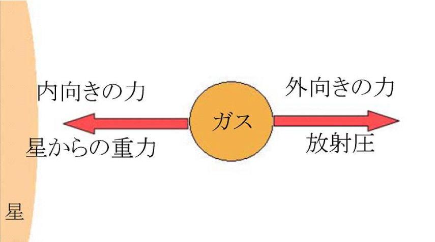 中性子星の半径と質量を求めてみ...