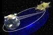 スペ-スVLBIで形作られた直径3万kmのアンテナ概念図