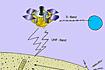 LUNAR-A 観測運用の模式図