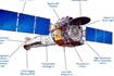 アメリカのX線天文衛星Chandra