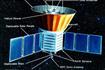 COBE宇宙背景放射観測衛星