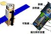 「ひので/SOLAR-B」可視光磁場望遠鏡SOT
